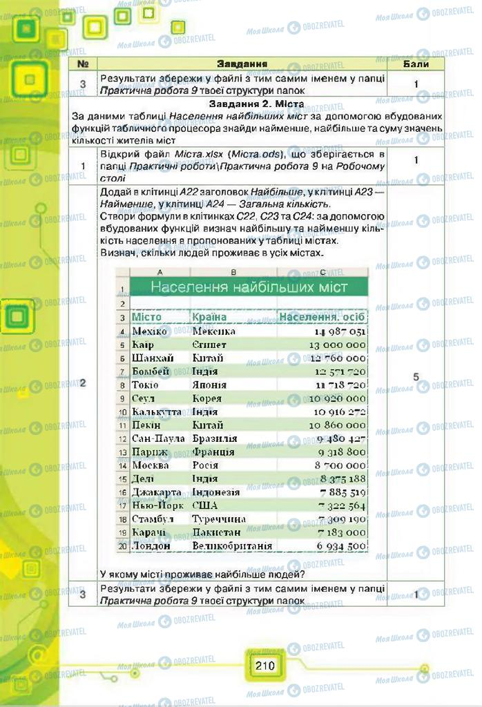 Підручники Інформатика 7 клас сторінка  210