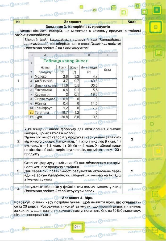 Підручники Інформатика 7 клас сторінка 211