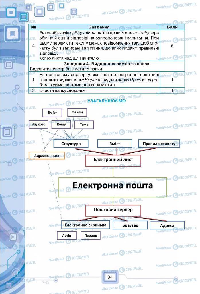 Підручники Інформатика 7 клас сторінка 34