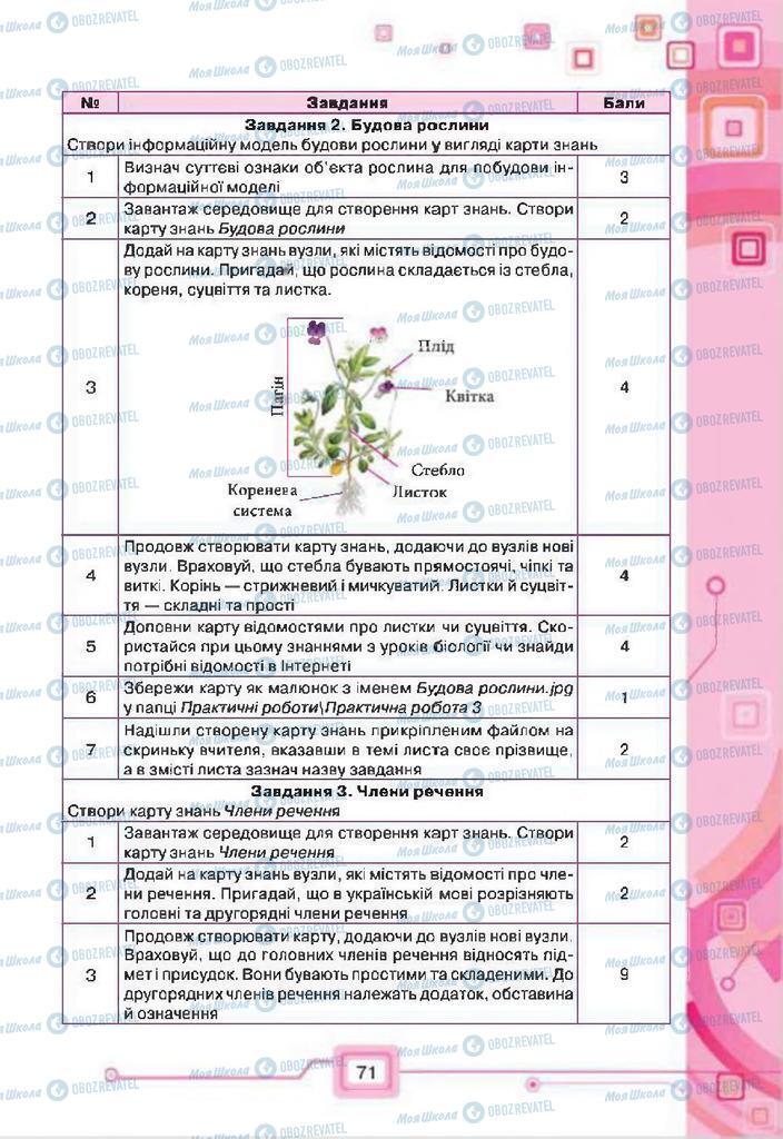 Учебники Информатика 7 класс страница  71