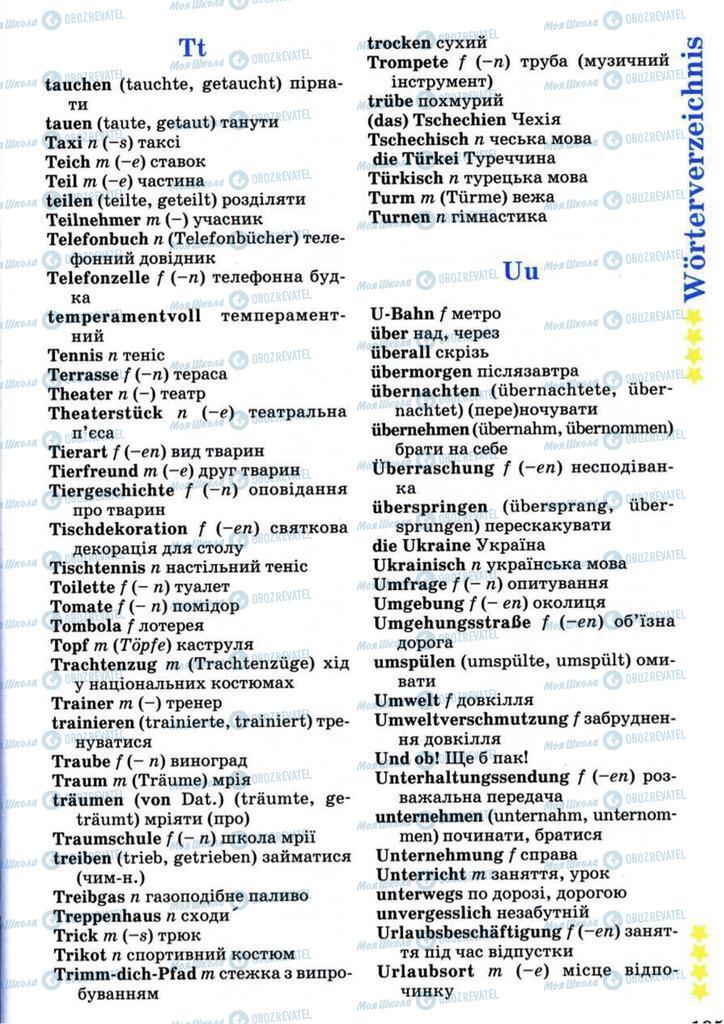 Підручники Німецька мова 7 клас сторінка 195