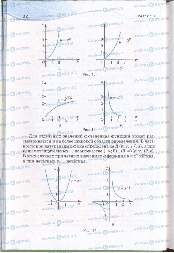 Підручники Алгебра 11 клас сторінка 22