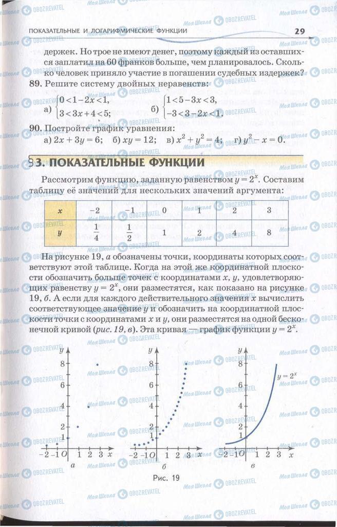 Підручники Алгебра 11 клас сторінка 29