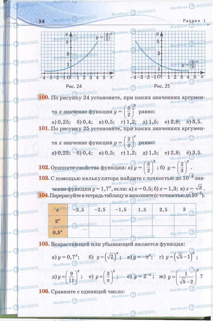 Підручники Алгебра 11 клас сторінка 34