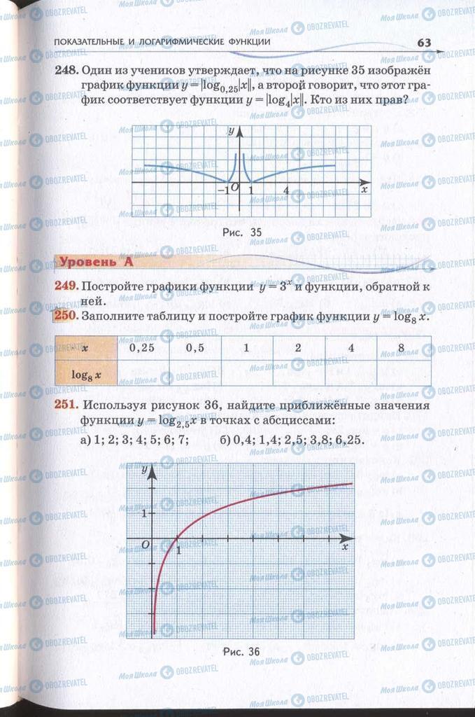 Підручники Алгебра 11 клас сторінка 63
