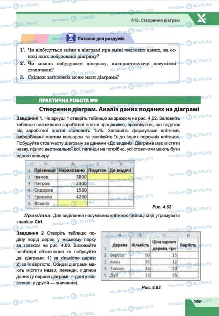 Учебники Информатика 7 класс страница  149