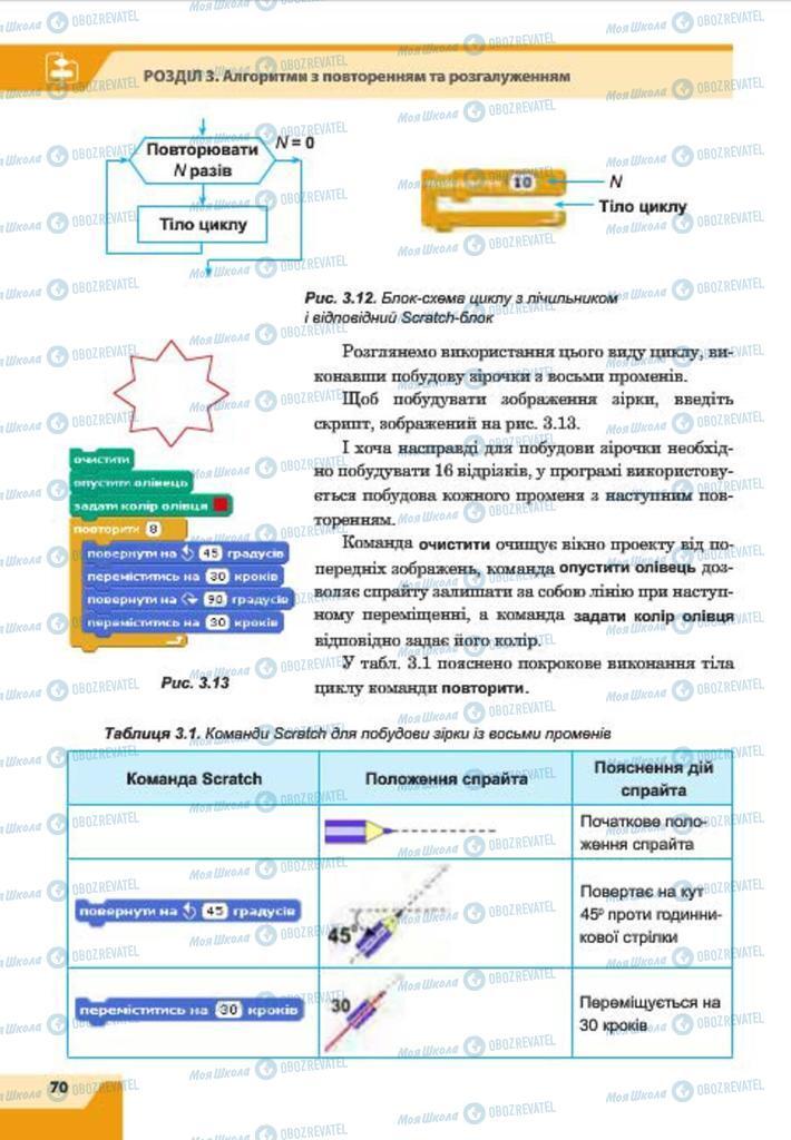 Підручники Інформатика 7 клас сторінка 70