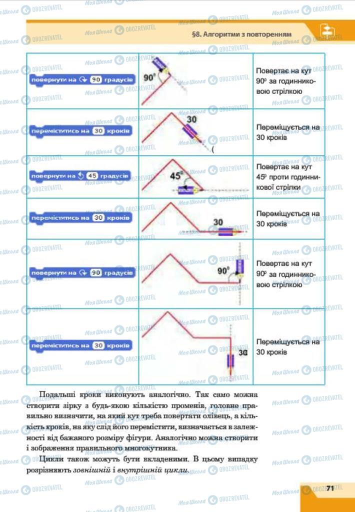 Підручники Інформатика 7 клас сторінка 71