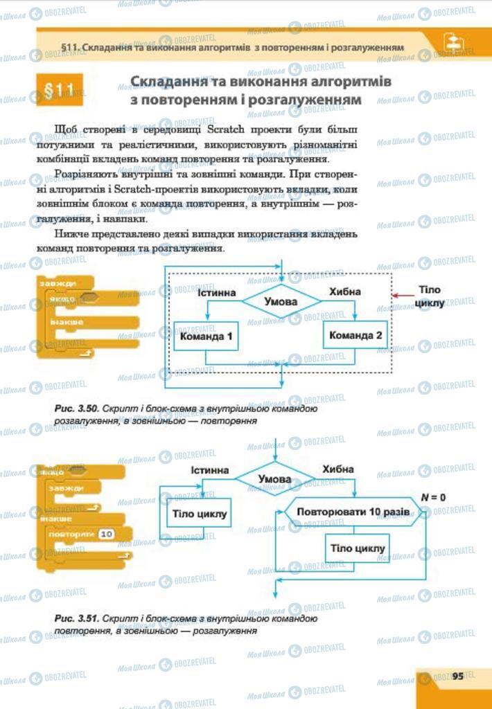 Підручники Інформатика 7 клас сторінка 95