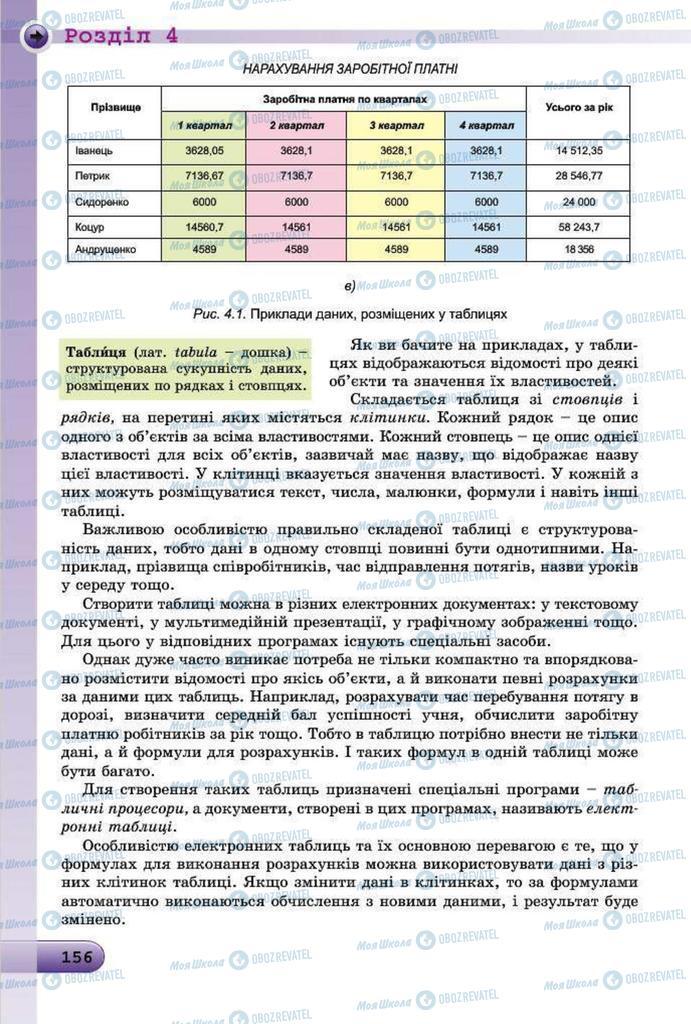 Підручники Інформатика 7 клас сторінка  156