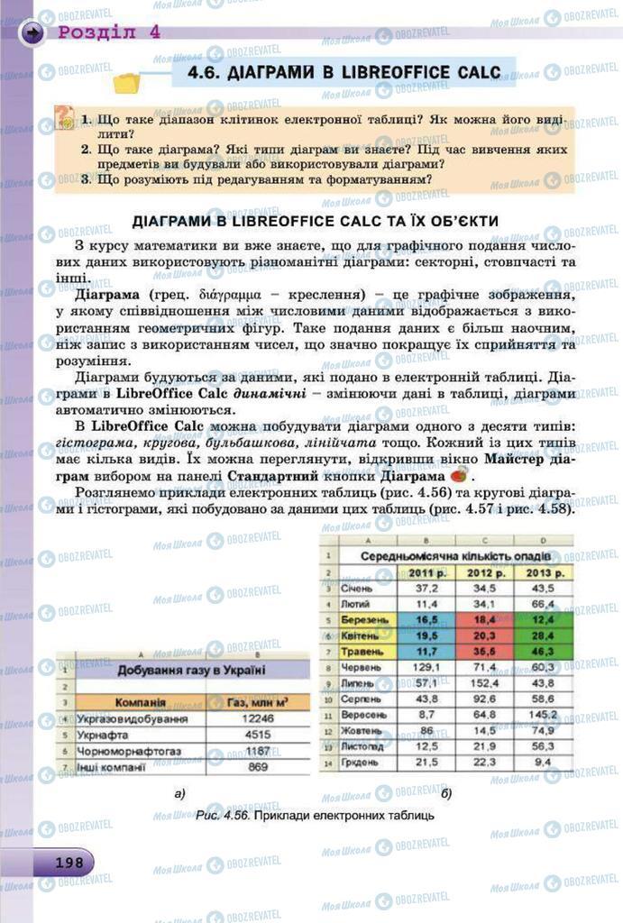 Підручники Інформатика 7 клас сторінка 198