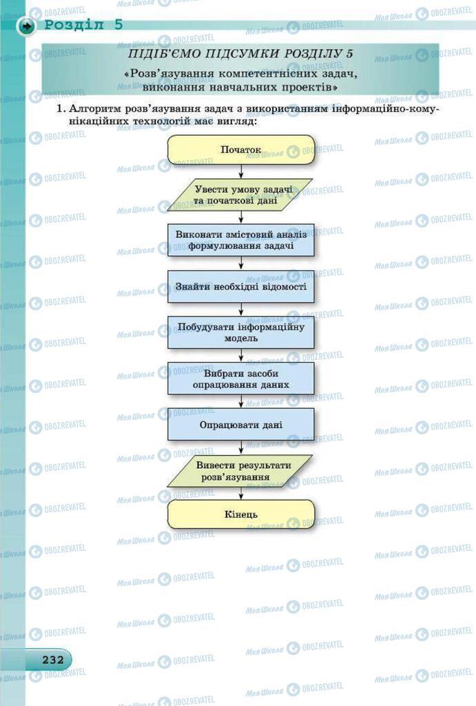 Підручники Інформатика 7 клас сторінка 232