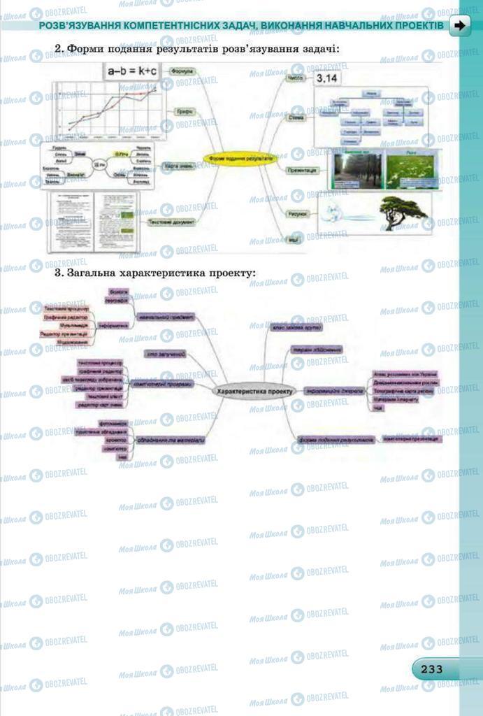 Підручники Інформатика 7 клас сторінка 233