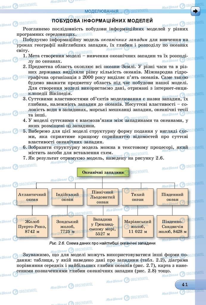 Підручники Інформатика 7 клас сторінка 41
