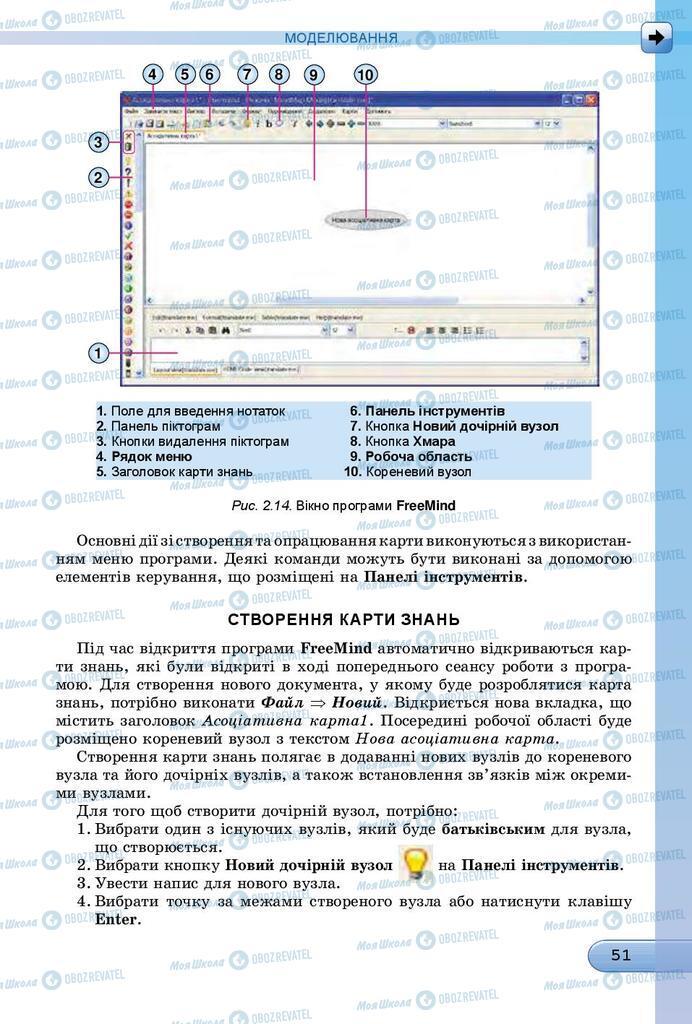 Учебники Информатика 7 класс страница 51