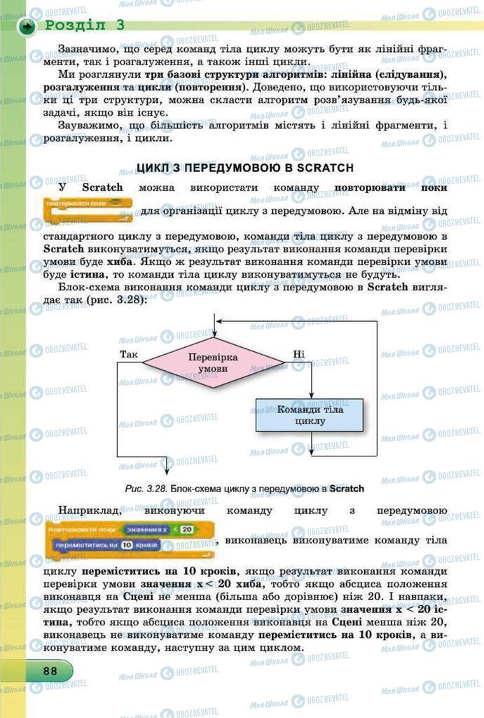 Учебники Информатика 7 класс страница 88