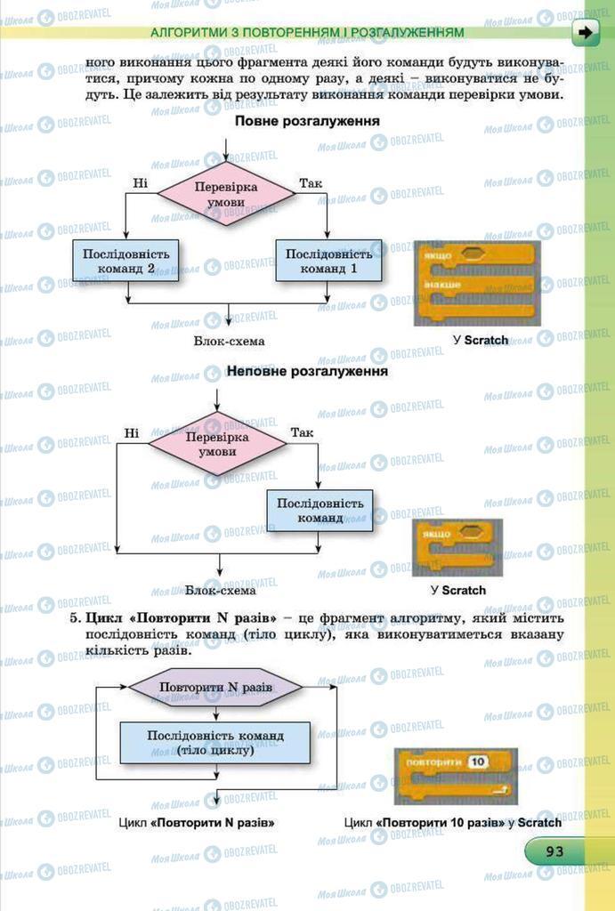 Підручники Інформатика 7 клас сторінка 93