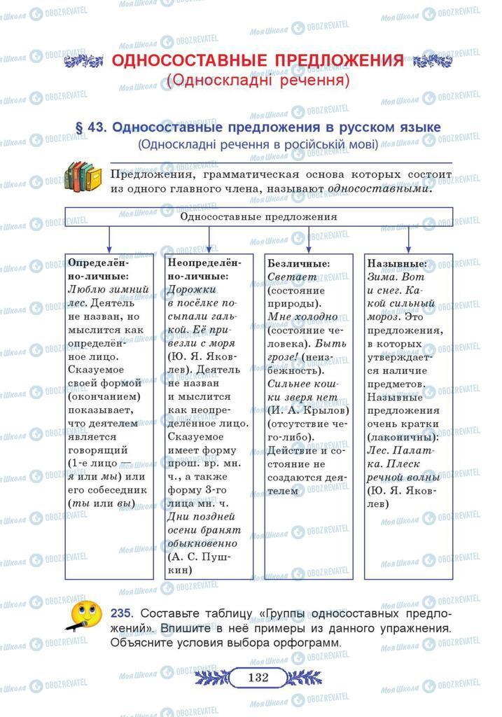 Учебники Русский язык 7 класс страница  132