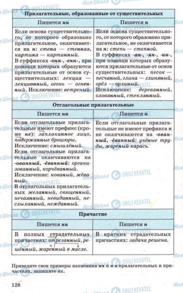 Підручники Російська мова 7 клас сторінка 128