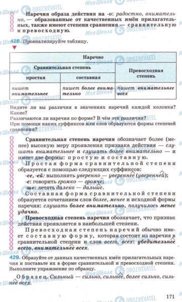 Підручники Російська мова 7 клас сторінка 171