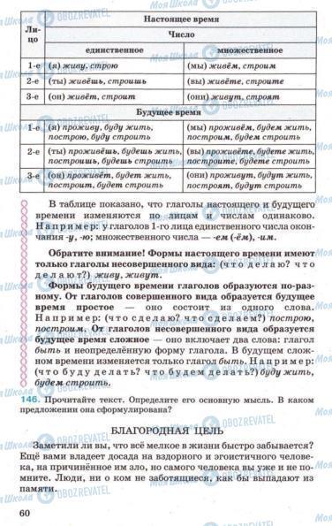 Підручники Російська мова 7 клас сторінка 60