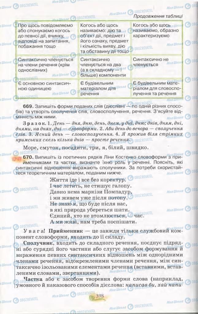 Учебники Укр мова 11 класс страница 398