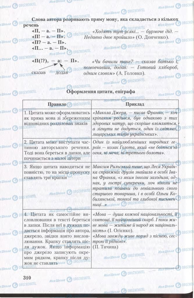 Учебники Укр мова 11 класс страница 310