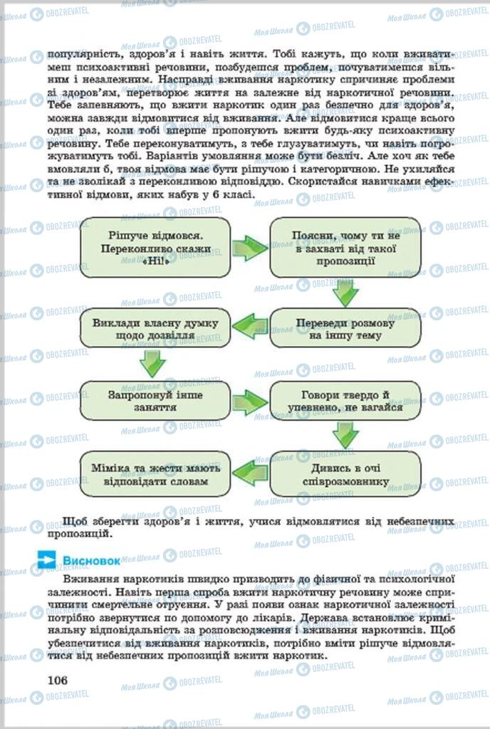 Учебники Основы здоровья 7 класс страница 106