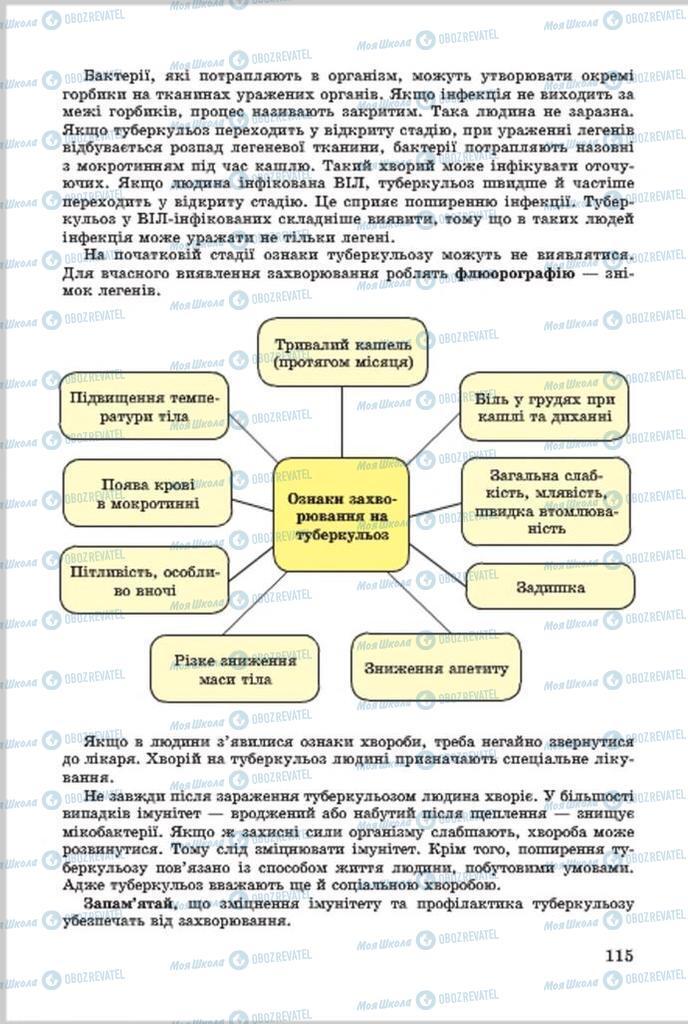 Учебники Основы здоровья 7 класс страница 115