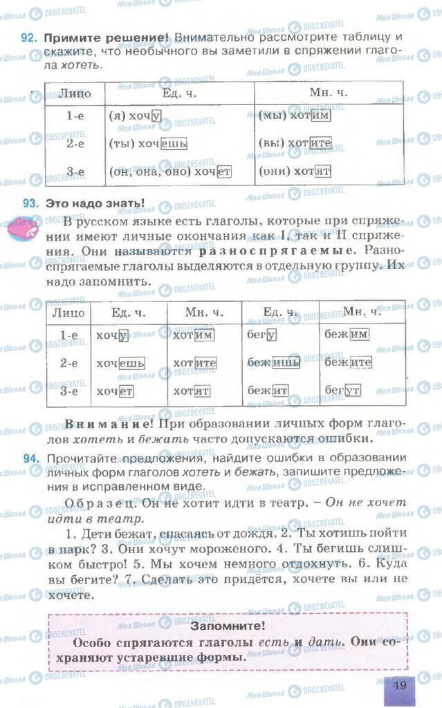 Учебники Русский язык 7 класс страница 48