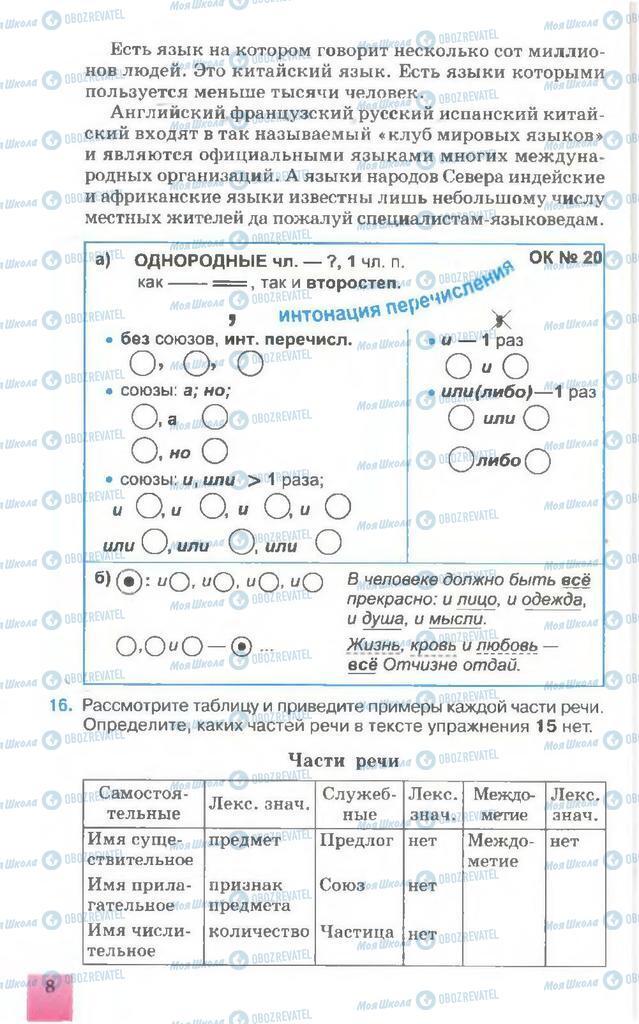 Підручники Російська мова 7 клас сторінка  8