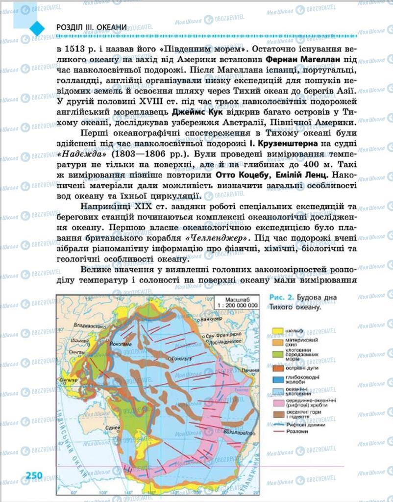 Учебники География 7 класс страница 250