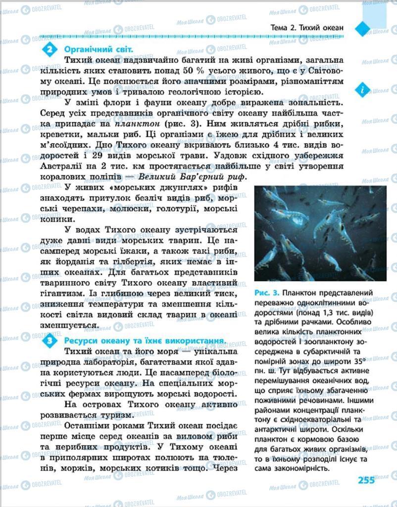 Підручники Географія 7 клас сторінка 255