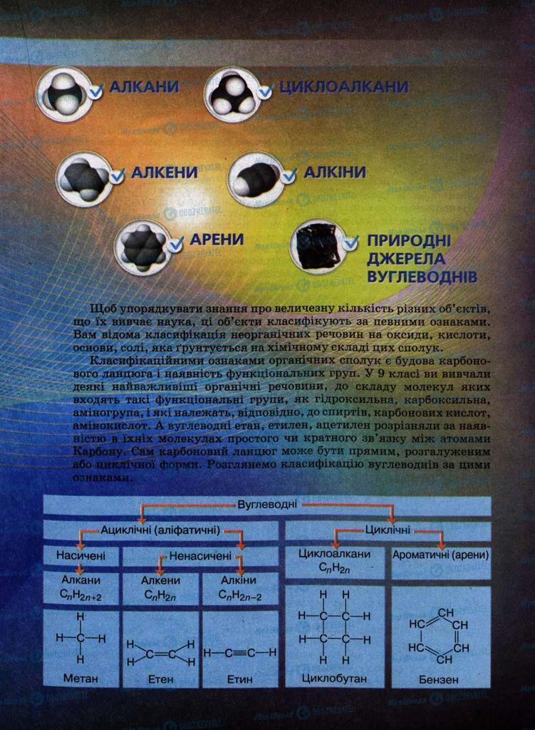 Учебники Химия 11 класс страница 17