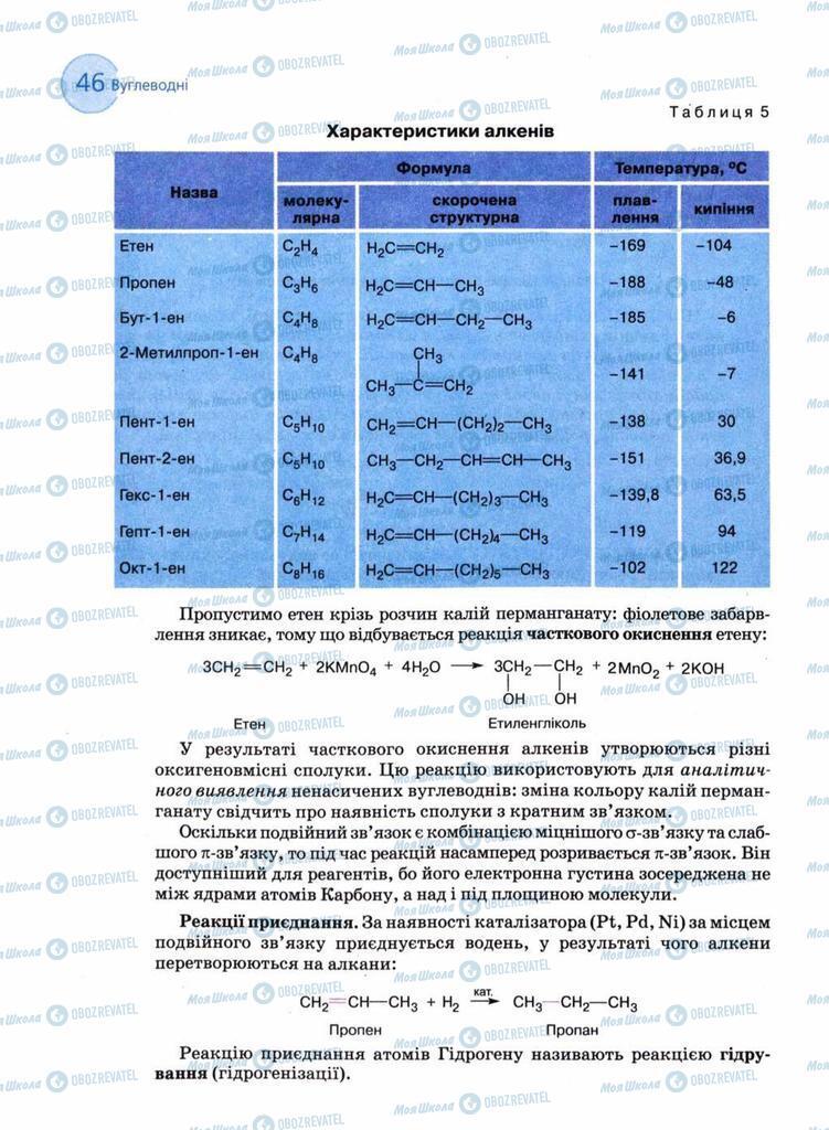 Підручники Хімія 11 клас сторінка 46