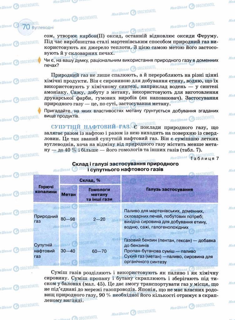 Учебники Химия 11 класс страница 70