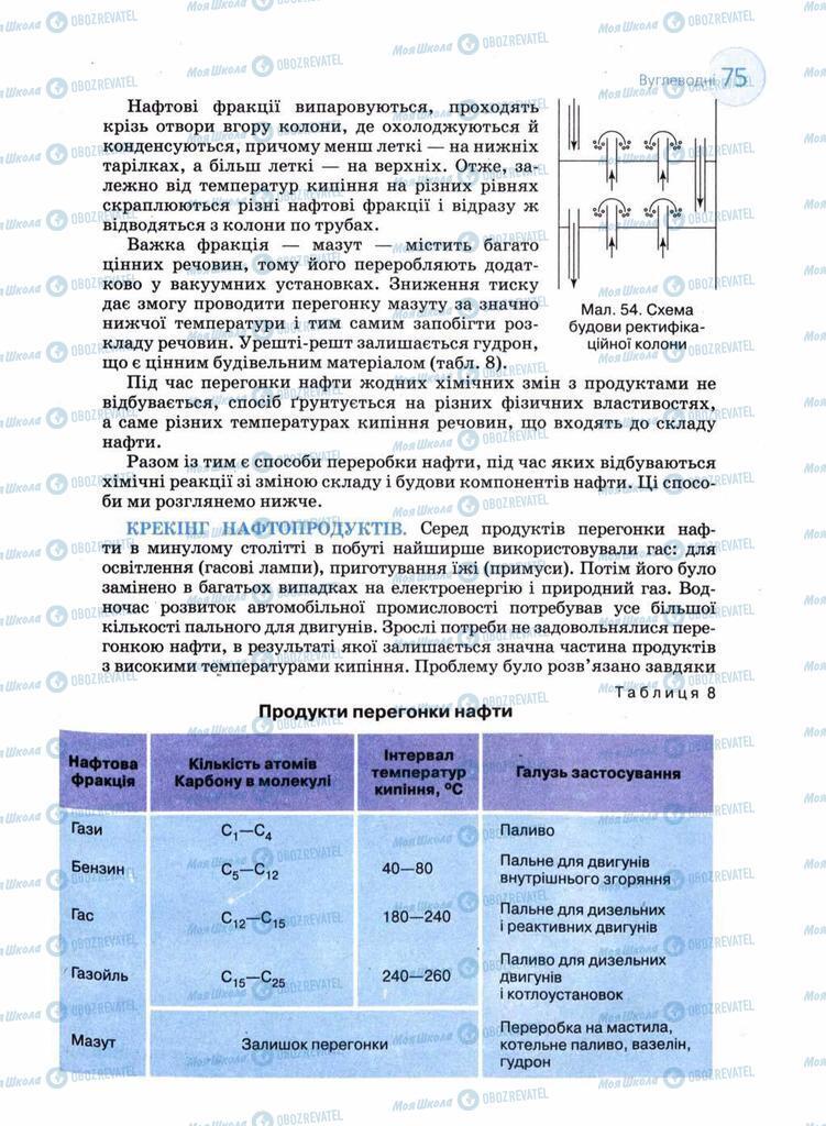 Підручники Хімія 11 клас сторінка 75