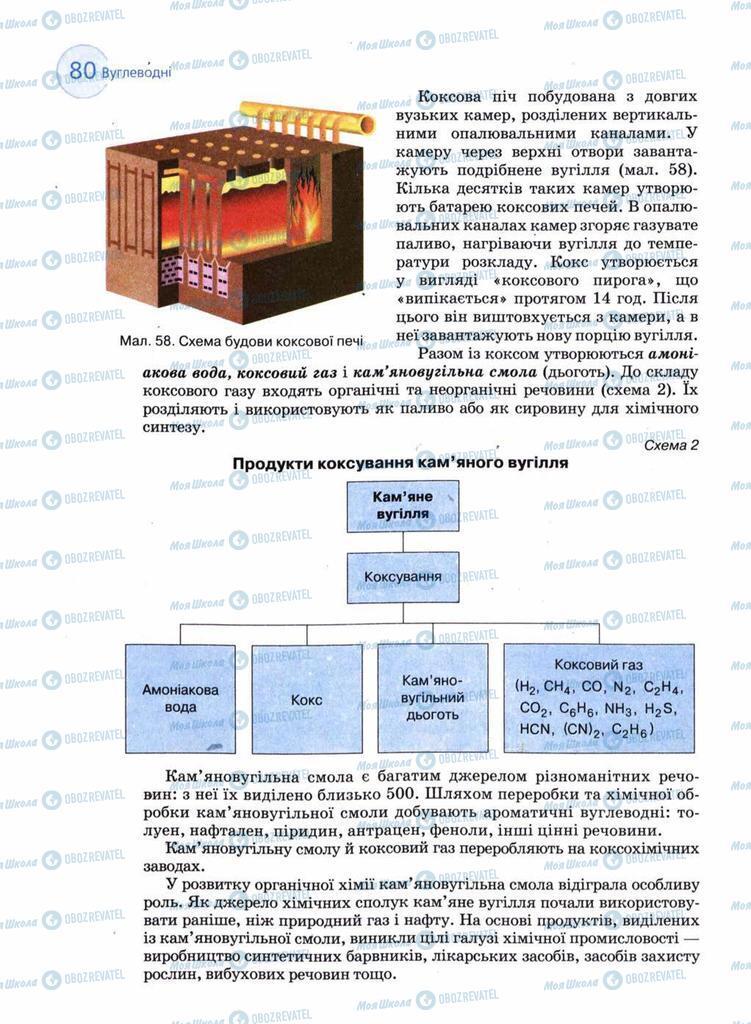 Підручники Хімія 11 клас сторінка 80