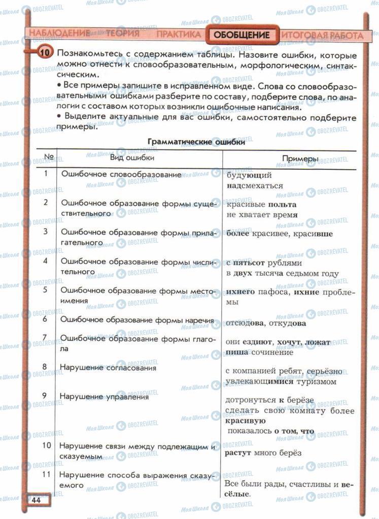 Учебники Русский язык 11 класс страница  44