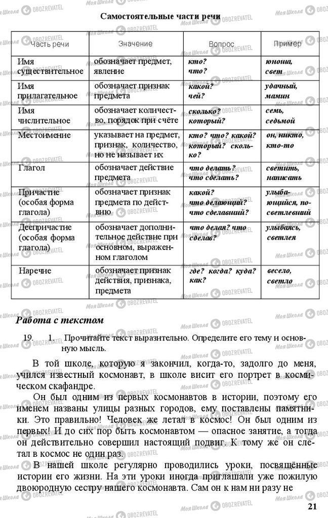 Учебники Русский язык 11 класс страница 21