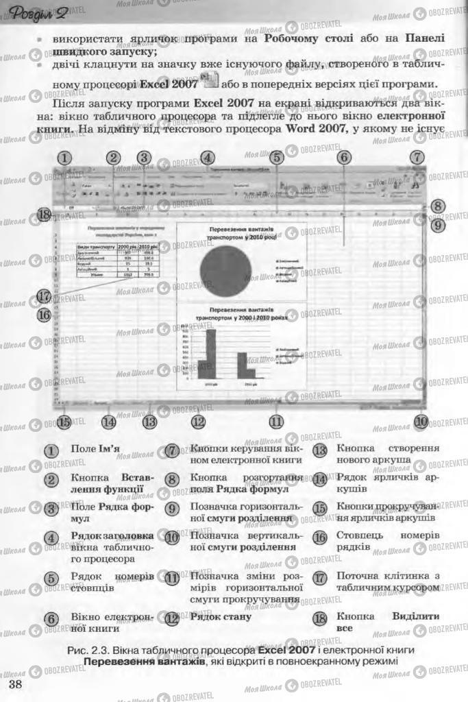 Підручники Інформатика 11 клас сторінка 38