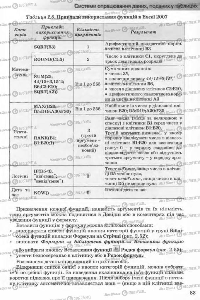 Підручники Інформатика 11 клас сторінка 83
