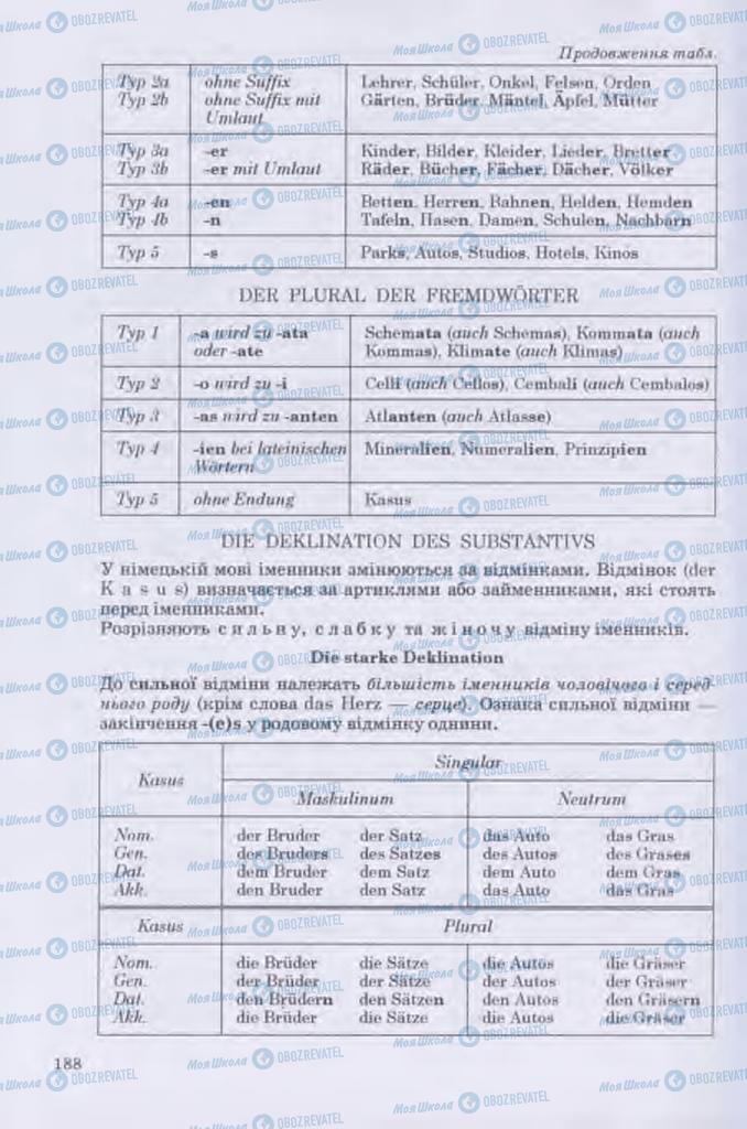 Підручники Німецька мова 11 клас сторінка 188