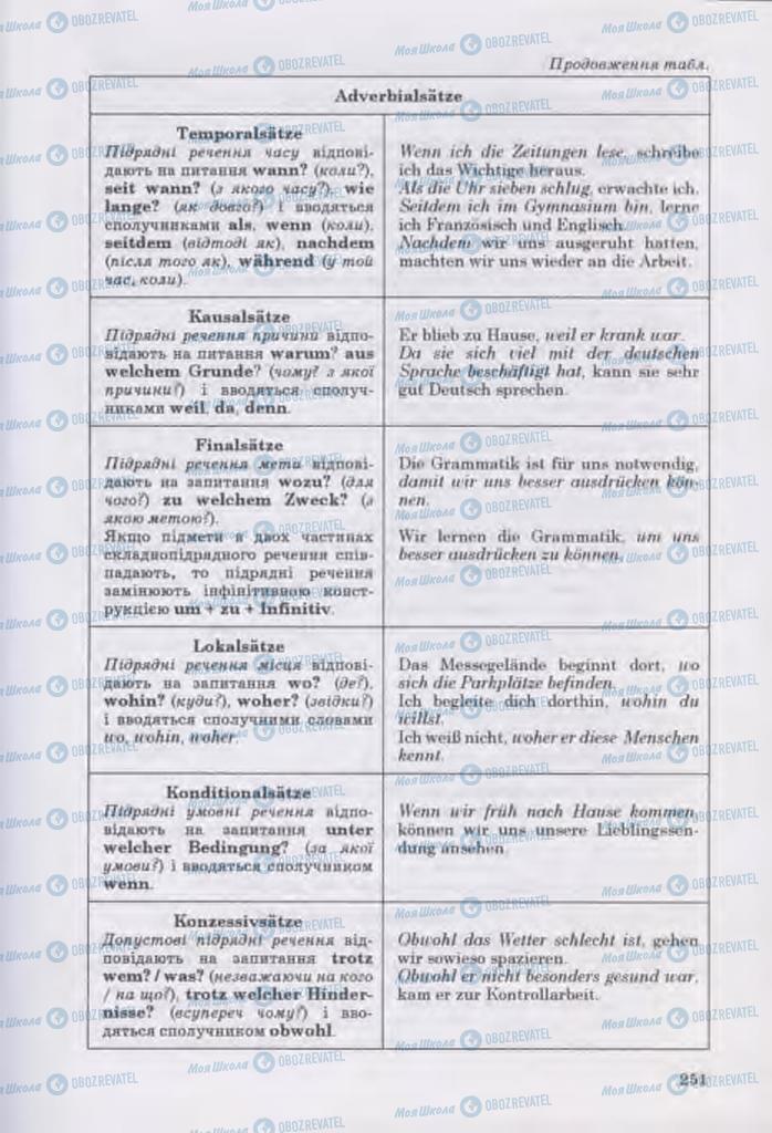Підручники Німецька мова 11 клас сторінка 251