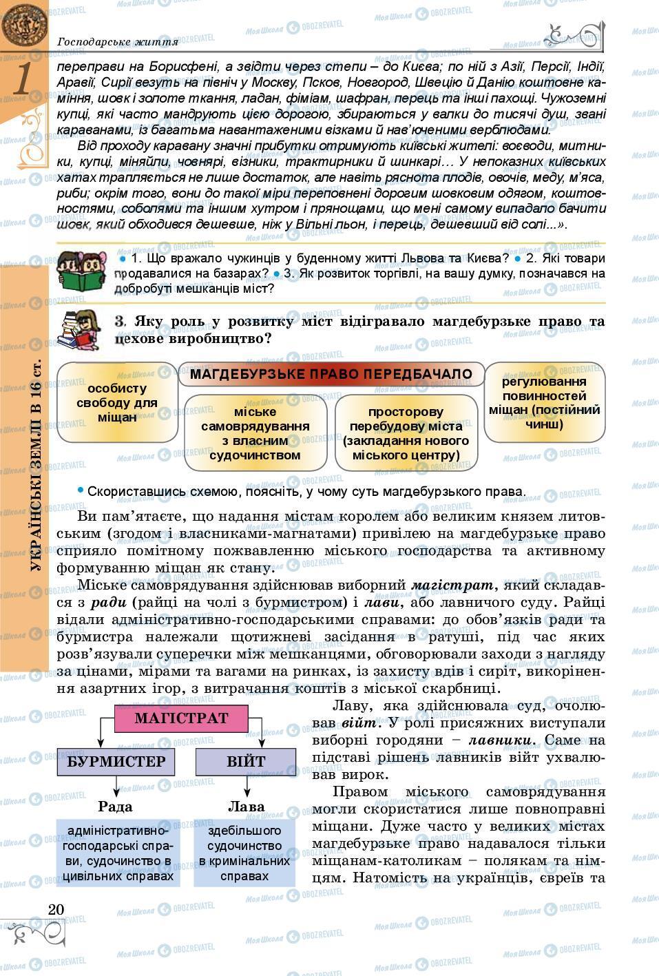 Підручники Історія України 8 клас сторінка 20