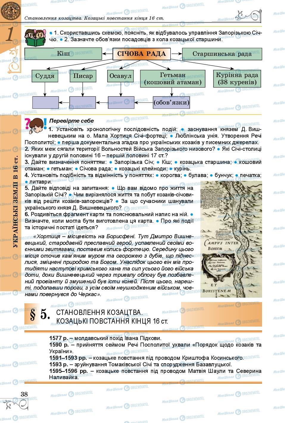 Підручники Історія України 8 клас сторінка 38