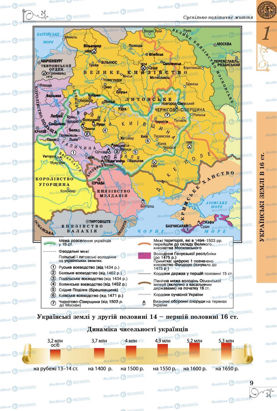 Учебники История Украины 8 класс страница 9
