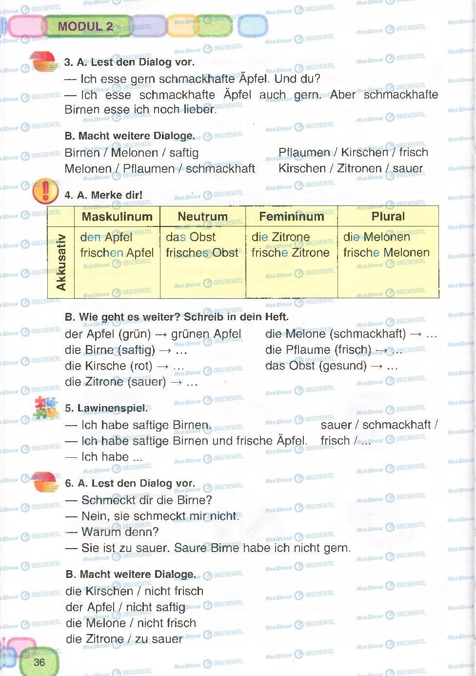 Підручники Німецька мова 7 клас сторінка 36