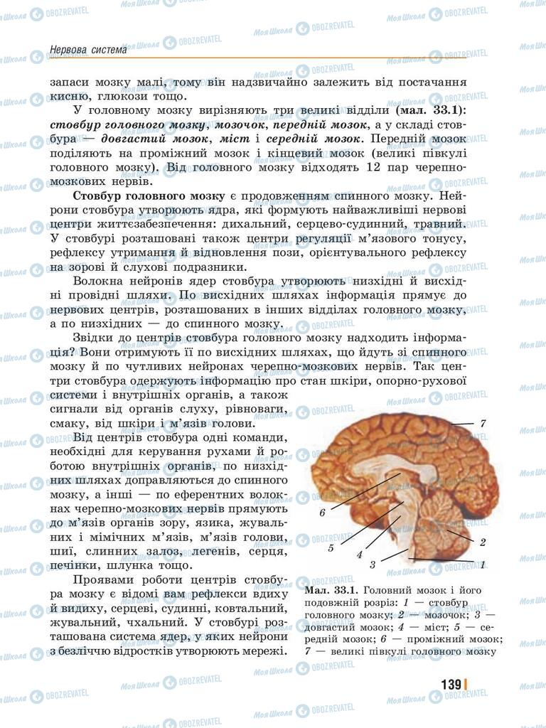 Учебники Биология 8 класс страница 139