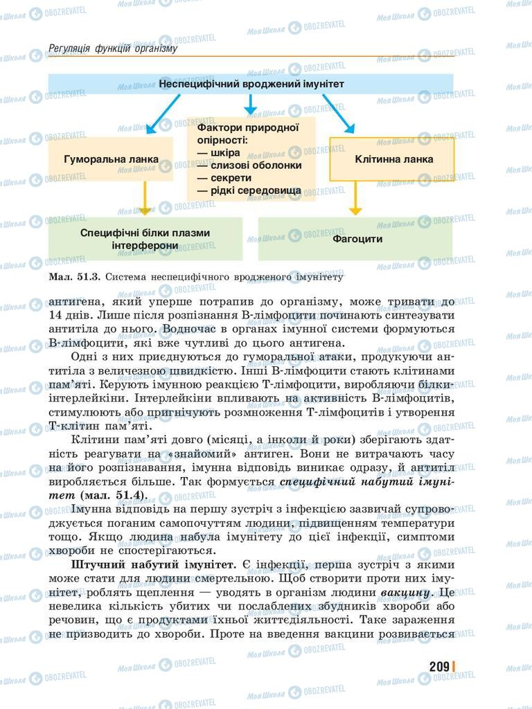 Підручники Біологія 8 клас сторінка 209